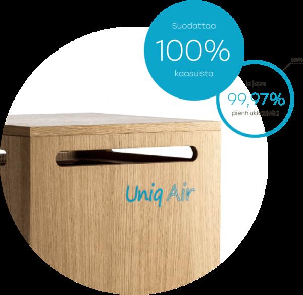 UniqAir PRO -ilmanpuhdistin